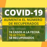 ÚLTIMO INFORME DE COVID-19 EN LOS ÁLAMOS