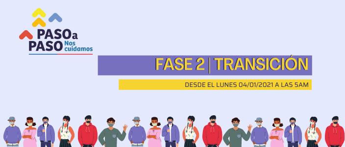 LOS ÁLAMOS RETROCEDE A FASE 2