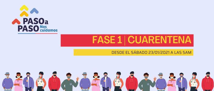 LOS ÁLAMOS RETROCEDE A FASE 1